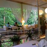 Ресторан Солнце - фотография 1