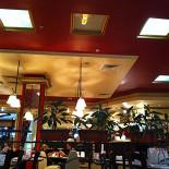 Ресторан Il Патио - фотография 2 - Курящий зал