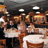 Ресторан Филимонова и Янкель - фотография 1