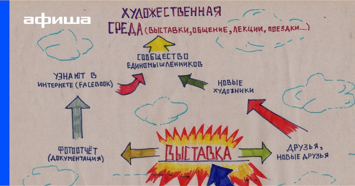 Выставка Дискуссия «Плечом к плечу. Как действуют культурные площадки в кризис» (онлайн-трансляция)