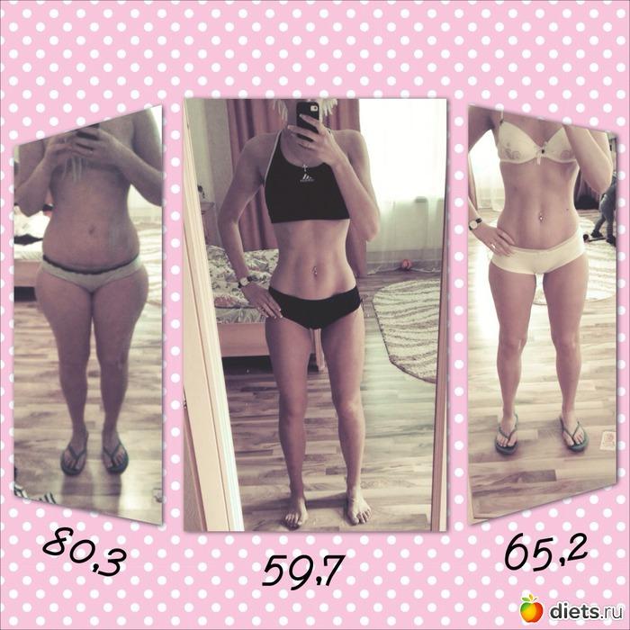 Похудеть за 2 недели на 10 кг без диет в домашних условиях