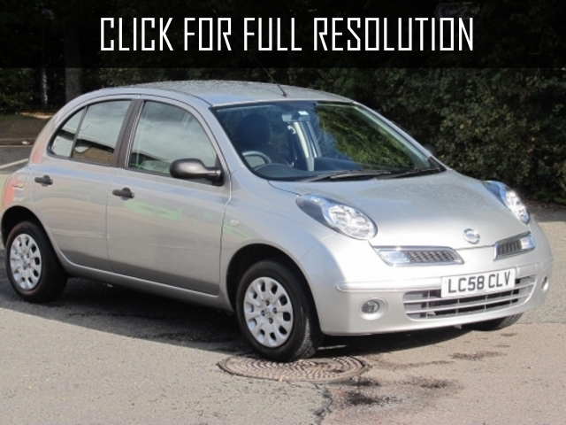 Nissan Micra 2005 User Manual Pdf PDF Download