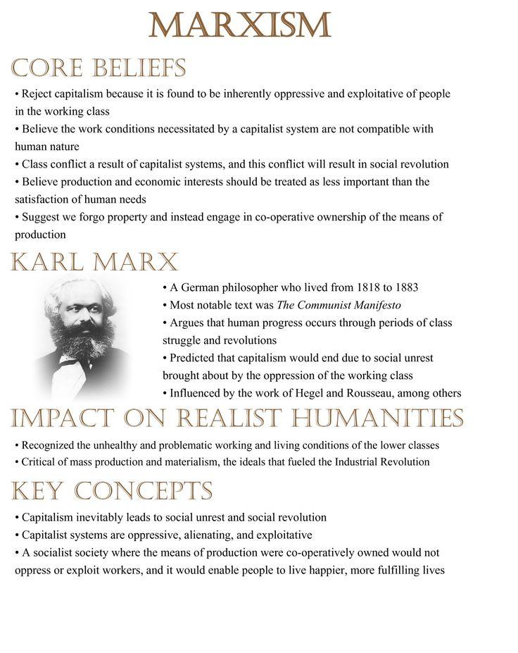 Buy philosophy essay