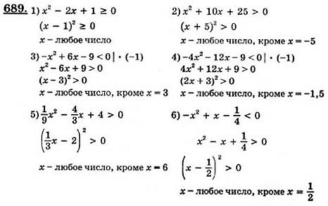 Гдз по математике 8 класс колягин 2012