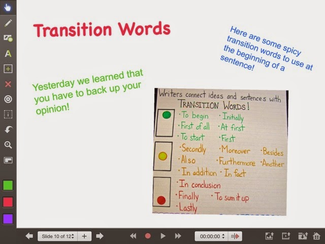 List of Transition Words - YourDictionary