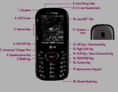LG 360 user manual