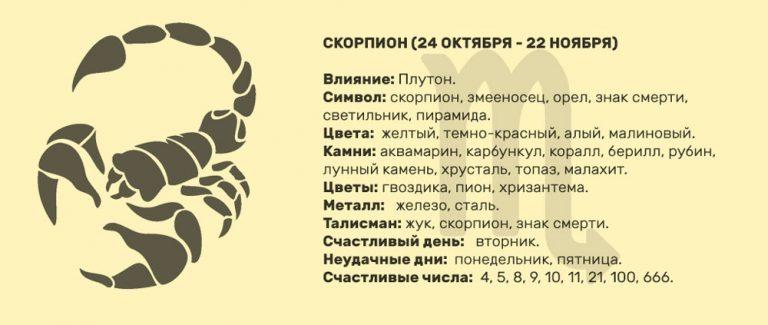 Гороскоп   2018 по месяцам скорпион женщи