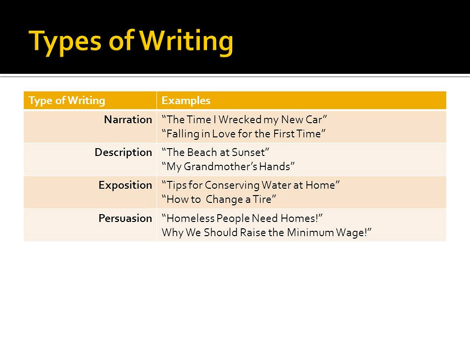 Essay Writing Service - Top Writers - EssayPro