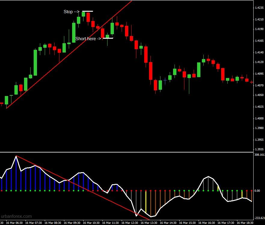 Forex Strategies - Torrent download - Magnet - BTDB
