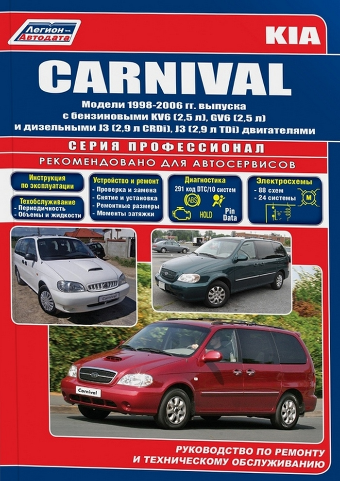 Kia Carnival Workshop Owners Manual - Free Download