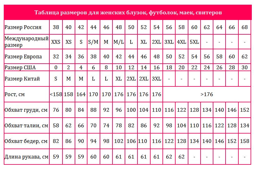 Как определить размер верхней одежды на алиэкспресс