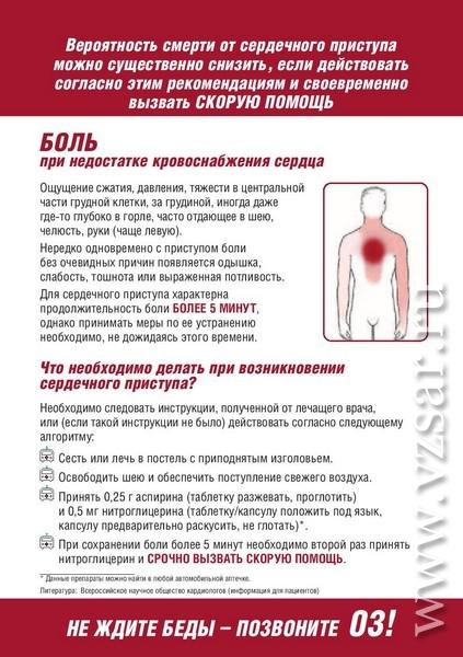 Как болит сердце: симптомы- SYLru