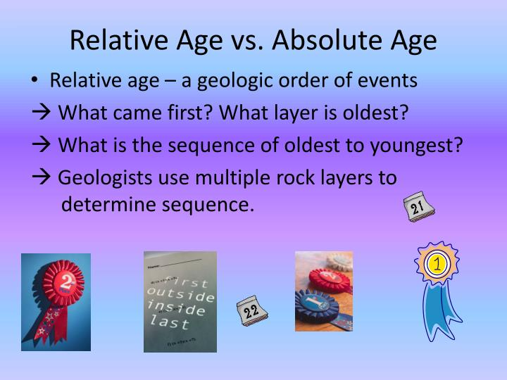 Absolute age dating quizlet
