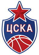 ПБК ЦСКА — БК Будучность
