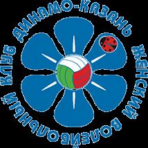 ВК Динамо — ВК Минчанка
